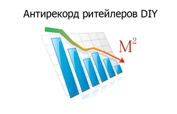 Антирекорд ритейлеров DIY